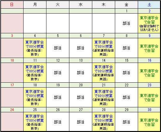 東京進学会の活用方法:ケース5